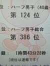 Nec_2129